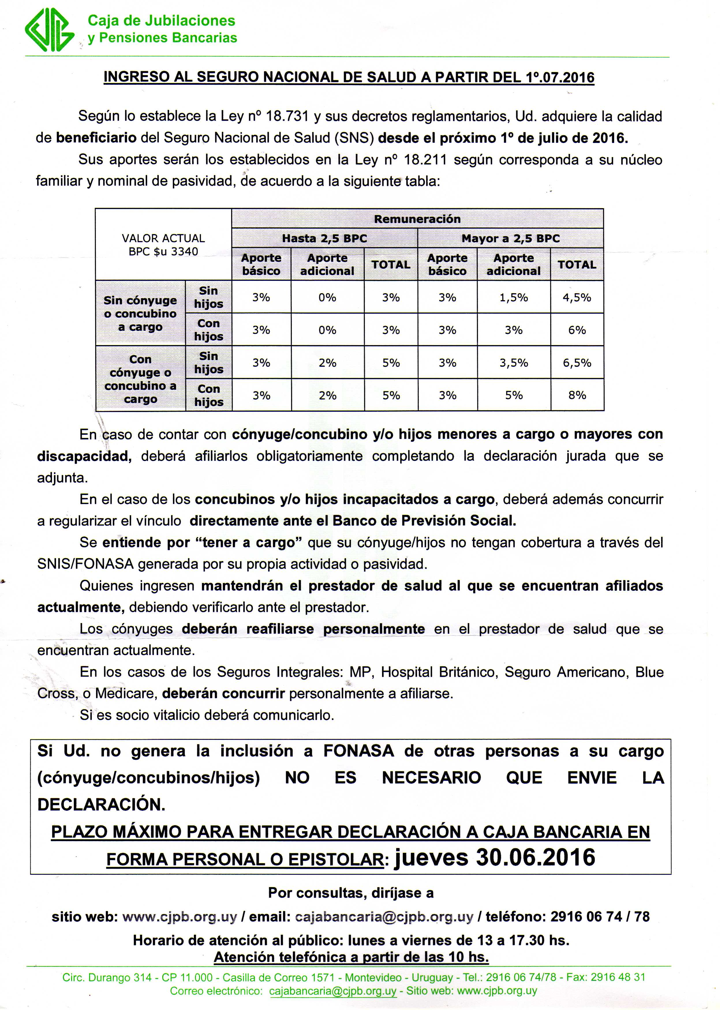CUADRO DE FONASA